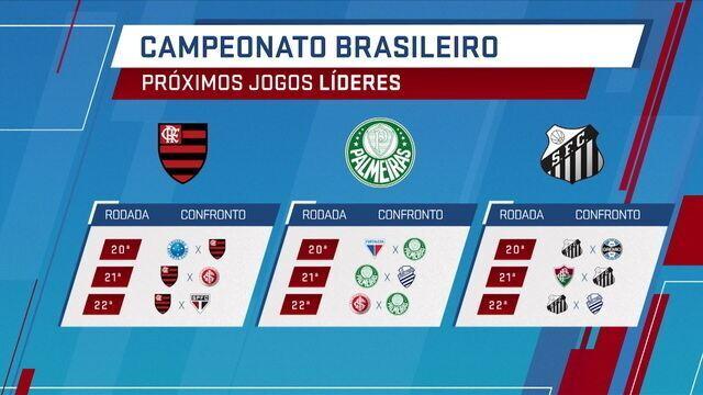 Loffredo vê caminho mais tranquilo para o Santos para a briga pela liderança nas próximas rodadas