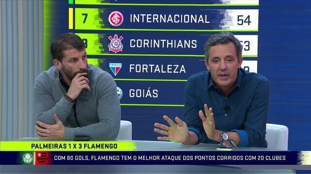 Comentaristas falam sobre o técnico Jorge Jesus do Flamengo