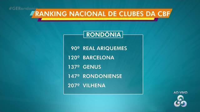 Times de Rondônia no ranking nacional de clubes da CBF