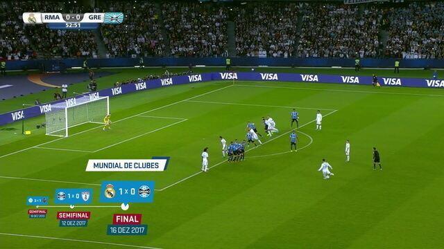 SporTVNews faz linha do tempo com desempenho dos brasileiros no Mundial de Clubes na década