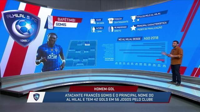 André Loffredo analisa destaques do Al Hilal, adversário do Flamengo no Mundial de Clubes