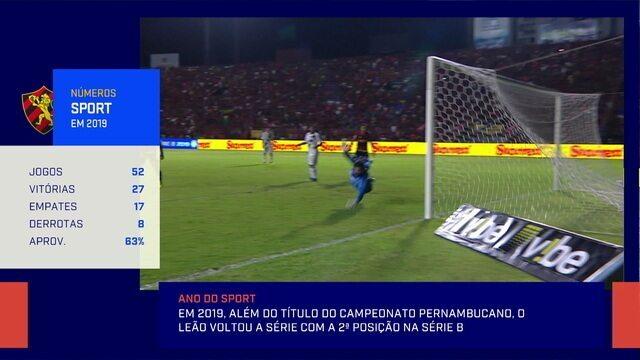 Redação debate a possibilidade do Pedro, Ex-Fluminense, ir para o Flamengo