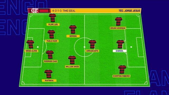 Redação analisa onde os reforços podem entrar no time do Flamengo