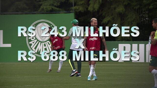 Espião Estatístico traz os números do Palmeiras e de Luxemburgo
