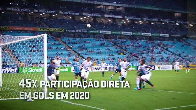 Espião estatístico mostra números do ataque do Grêmio antes da final do 1º turno do Gaúcho