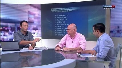 http://globotv.globo.com/sportv/redacao-sportv/t/ultimos/v/puxado-pelo-flu-brasil-e-o-pais-que-mais-muda-de-tecnico-de-futebol-diz-jornal/3685175/