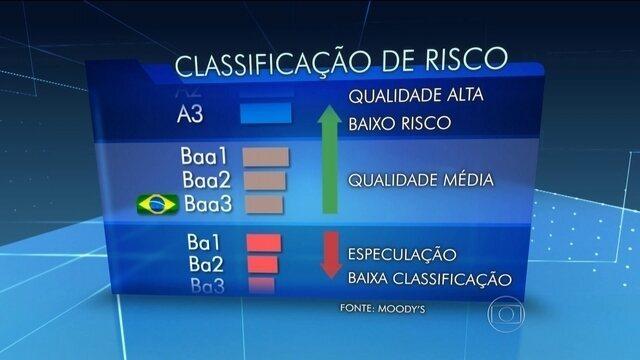Brasil – não é mais bom pagador