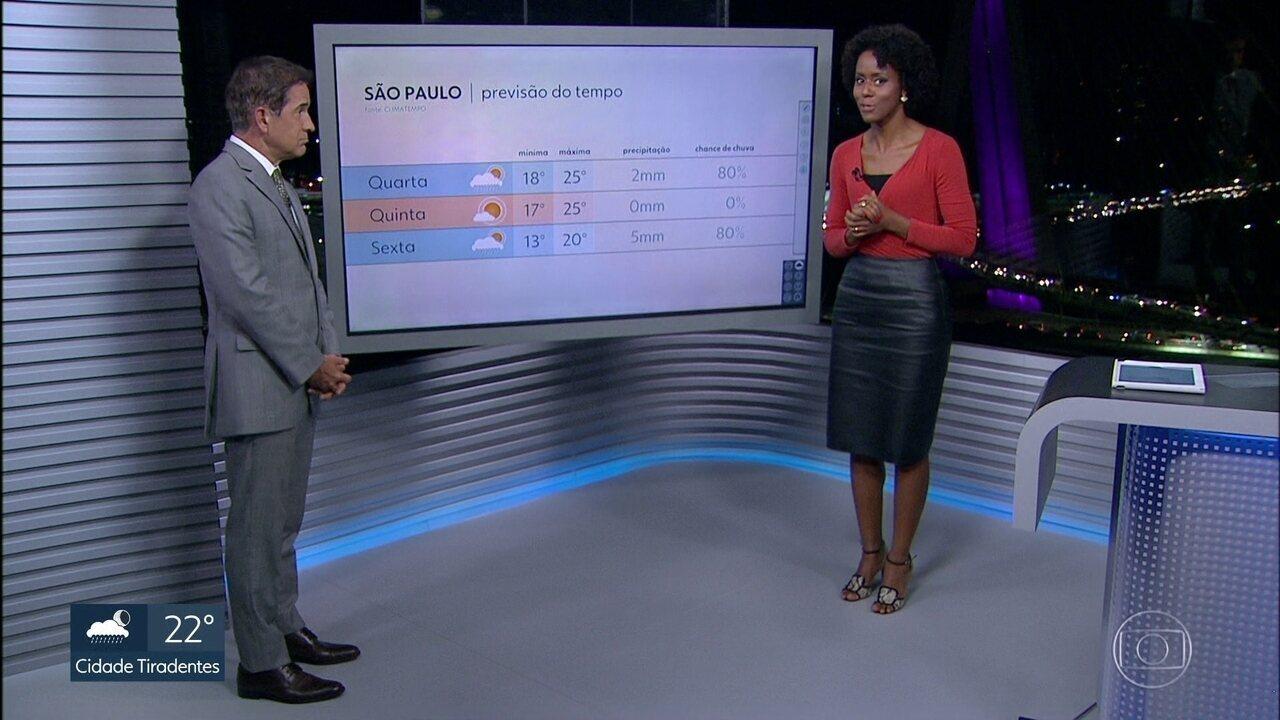 São Paulo registra a menor temperatura do ano