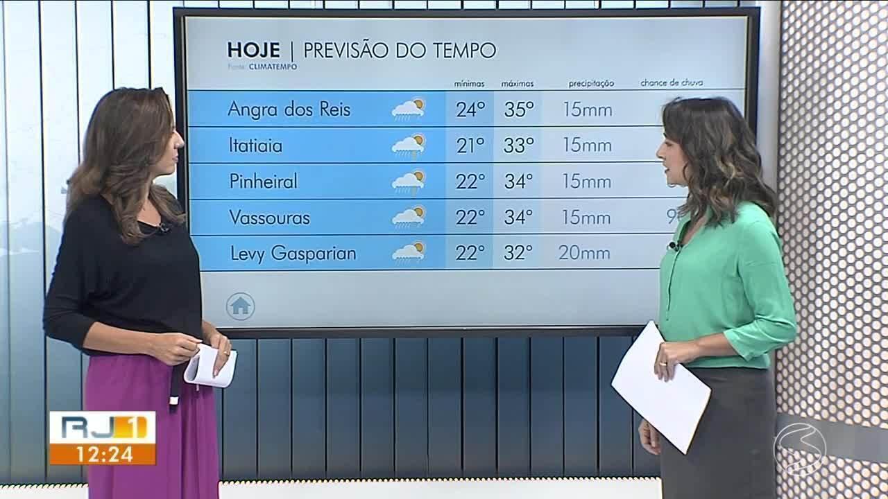 Previsão do tempo para rio de janeiro hoje