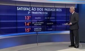 Aeroporto de Cuiabá é eleito o pior do Brasil, segundo Ministério dos Transportes
