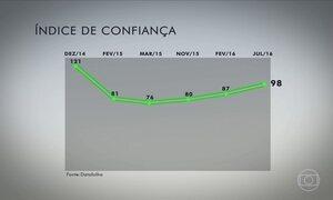 Brasileiros estão mais otimistas com a economia