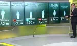 Estudo global sobre altura mostra quanto as pessoas medem em 200 países
