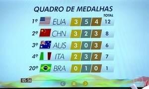 Confira a agenda olímpica desta segunda-feira (8)