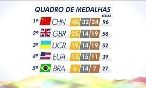 Veja como está o quadro de medalha da Paralimpíada
