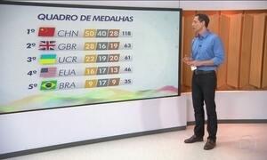 Esta segunda (12) foi o dia em que o Brasil mais conquistou medalhas