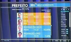 João Leite (PSDB) e Kalil (PHS) disputam segundo turno em Belo Horizonte (MG)