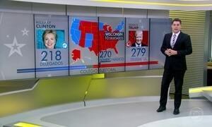 Confira os números que levaram à vitória de Trump