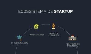 Ecossistema empreendedor potencializa startups
