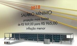 Governo reduz previsão de reajuste do salário mínimo para 2018