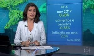 Preços de alimentos e bebidas caem em novembro pelo sétimo mês seguido