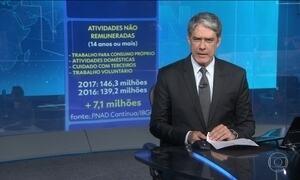 Número de brasileiros em atividades não remuneradas cresceu em sete milhões