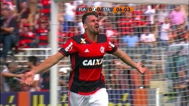 BLOG: De Paulo Victor a Felipe Vizeu: assista ao primeiro gol do Fla narrado em inglês