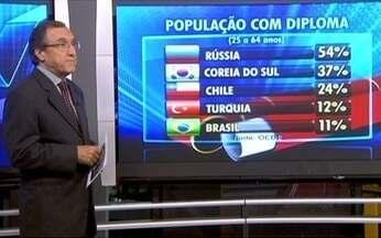 Brasil tem um baixo índice de população com diploma - Carlos Alberto Sardenberg afirmou que o Brasil precisa de escolas melhores para colocar mais gente na universidade. Para ele, a educação tem um papel importante para o indivíduo e para o país.