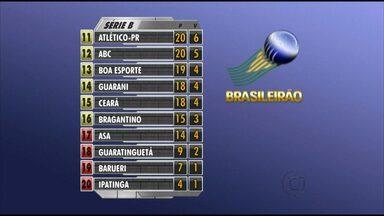 América deixa grupo dos quatro melhores da Série B - Veja como ficou a classificação dos times de Minas na série B do Campeonato.