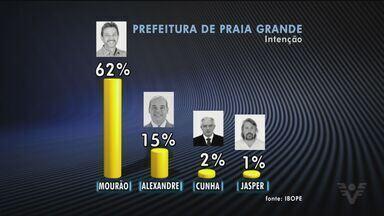 Ibope divulga pesquisa de intenção de voto em Praia Grande - Pesquisa foi realizada entre os dias 14 e 16 de agosto. Ibope também pesquisou em que os eleitores não votariam de jeito nenhum.