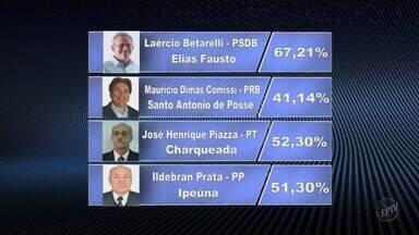 Veja quem foi eleito nas cidades da região de Campinas e Piracicaba - Confira mais resultados das eleições em Elias Fausto (SP), Santo Antônio de Posse (SP), Charqueada (SP) e Ipeúna (SP)