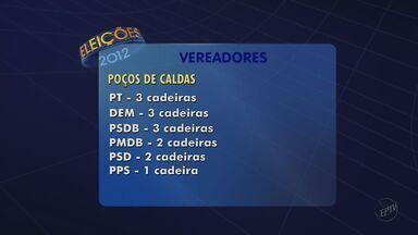 Veja como ficou a composição das câmaras nas principais cidades do Sul de Minas - Veja como ficou a composição das câmaras nas principais cidades do Sul de Minas