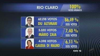 Du Altimari (PMDB) é reeleito prefeito de Rio Claro, SP - Du Altimari (PMDB) é reeleito prefeito de Rio Claro, SP.