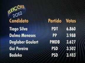 Saiba como será formada a câmara de vereadores de Florianópolis - Saiba como será formada a câmara de vereadores de Florianópolis