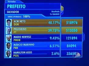 Eleições em Salvador e Vitória da Conquista vão para 2º turno - Confira os números finais destas eleições.
