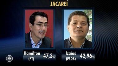 Confira alguns resultados nas cidades da região - Prefeito de Jacareí, reeleito, falou sobre a votação.
