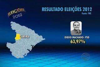 Confira a relação de alguns prefeitos eleitos em Sergipe - Veja quem são os escolhidos em mais dez municípios do estado.