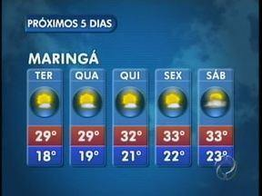 A semana deve ser de sol e calor em Maringá - As temperaturas máximas ficam perto dos 30 graus