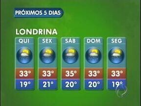 A previsão é de chuva para os próximos dias em Londrina - Depois de pouco mais de uma semana sem chuva a previsão é de que ela volte nos próximos dias.