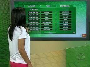 Confira a tabela de classificação do Gauchão - Esta é a última rodada da primeira etapa do Campeonato Gaúcho.