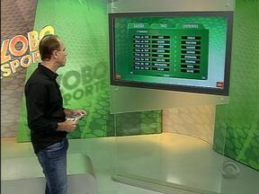 Confira os jogos da Taça Farroupilha - A segunda fase do Campeonato Gaúcho começa neste sábado (16).