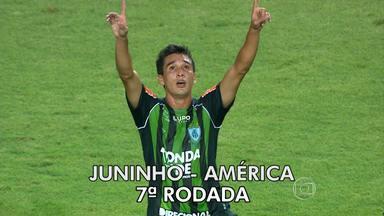 Globolinha de Ouro: gol de Juninho é o escolhido da sétima rodada do Mineiro - Juninho acertou um chutaço, no ângulo, abrindo a vitória do América-MG por 4 a 0 sobre o Guarani-MG. Ele recebeu 52% dos votos dos internautas.