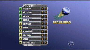 Veja como está a classificação dos times no Brasileirão - Cruzeiro assume a liderança com sete pontos, enquanto o Atlético-MG ocupa a lanterna do campeonato, com apenas um ponto e um jogo a menos.