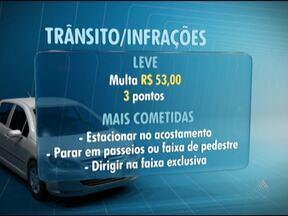 Lei que permite transformar multas leves e médias em advertência entra em vigor na Bahia - Para deixar de pagar a multa, o motorista infrator tem que procurar o Detran.