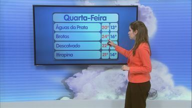 Confira a previsão do tempo para a região de São Carlos e Araraquara nesta quarta (4) - Confira a previsão do tempo para a região de São Carlos e Araraquara nesta quarta (4).