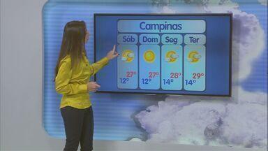 Previsão para o sábado (7) é de forte calor em Campinas e região - Sábado (7) é feriado e a previsão é de que o clima continue seco e o tempo fique bem aberto com sol muito forte aqui na região. É preciso ficar atento com a umidade do ar.