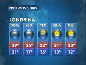 Confira a previsão do tempo pra este domingo - Há possibilidade de pancadas de chuva pra este domingo. Tempo deve continuar fechado em Londrina até terça-feira