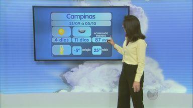 Frente fria chega a SP neste domingo (22) e muda o tempo na região - Uma frente fria chega ao estado de São Paulo neste domingo (22) e muda o tempo na região de Campinas (SP). Há previsão de pancadas de chuva no fim da tarde, depois de um dia de calor.