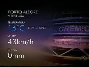 Noite desta quarta-feira (6) deve ser de frio e ar seco em Porto Alegre - Vento deve atingir 43 km/h, fazendo com que a sensação térmica chegue a 13ºC