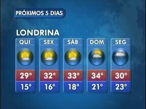 Previsão de tempo aberto em Londrina nesta quinta - A grande variação dos termômetros chama a atenção. O dia deve começar com friozinho, mas à tarde faz calor