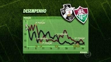 Com campanhas péssimas, Fluminense e Vasco lutam contra o rebaixamento - Um dos dois estará na Série B do ano que vem e há chance de os dois cairem.